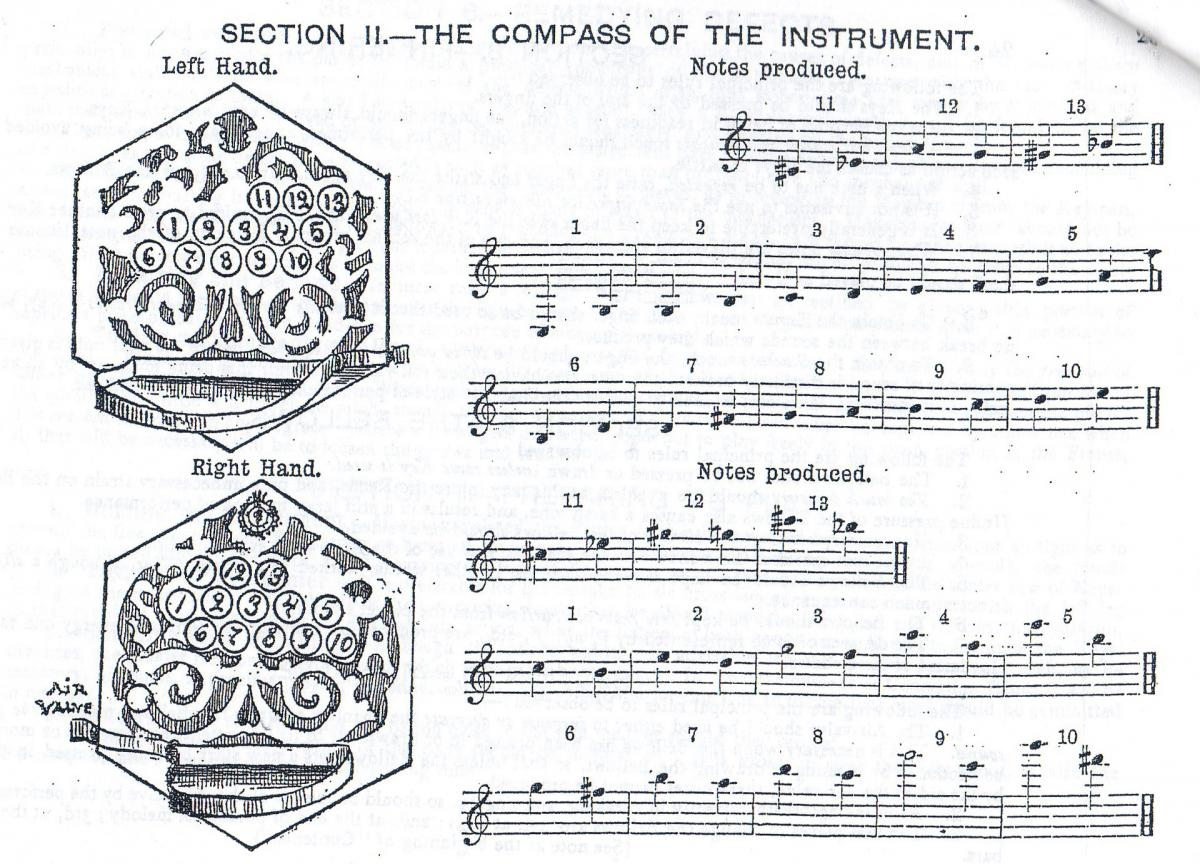 SALVATION ARMY TUTOR - 1905 - ANGLO KEY LAYOUT   059.jpg