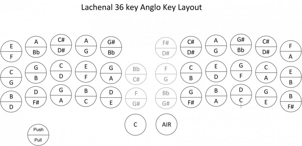 Lachenal key layout.jpg