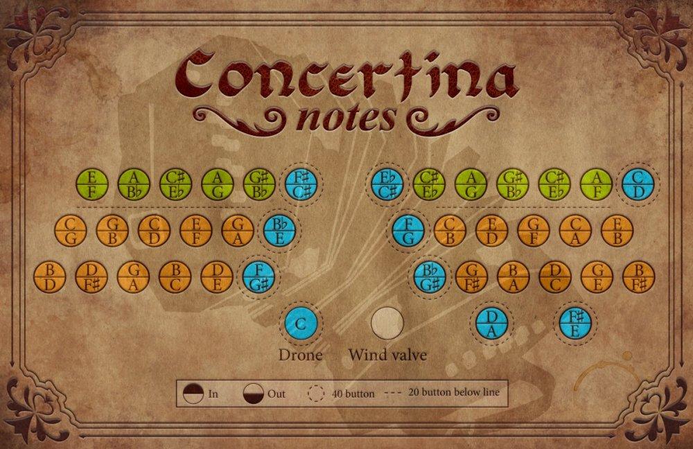 Concertina_Notes.jpg