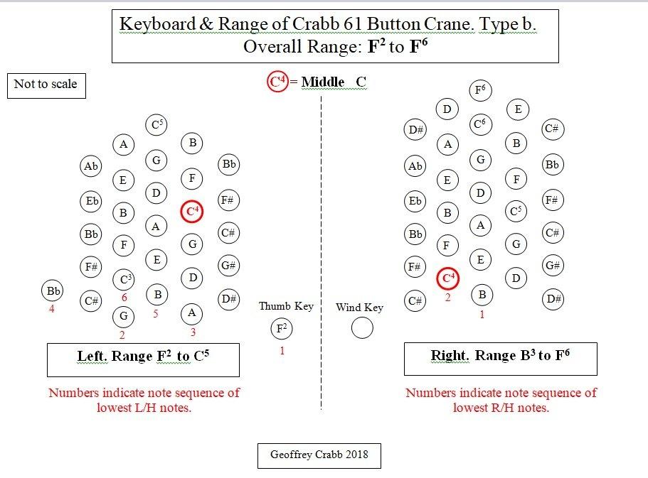 1648487718_CrabbCrane61b(B).jpg.f1f4c7b2c189f311a12df325205be6af.jpg