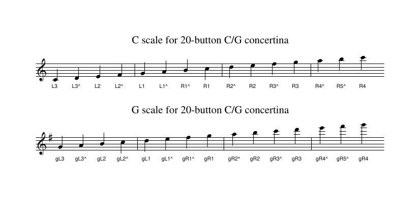 C and G scale for 20-button CG concertina-cgatabs.jpg