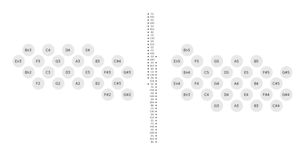 hayden-51-proposal.thumb.png.44936342c3d448af562fd0fb90f860f7.png
