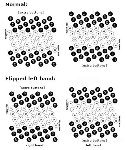 concertina_strisolayout_flipped.png.12523ba796c2a153d320743272b7982f.png