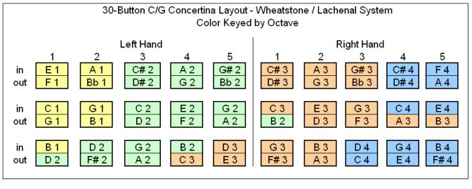 mws_cg_color_octave.jpg